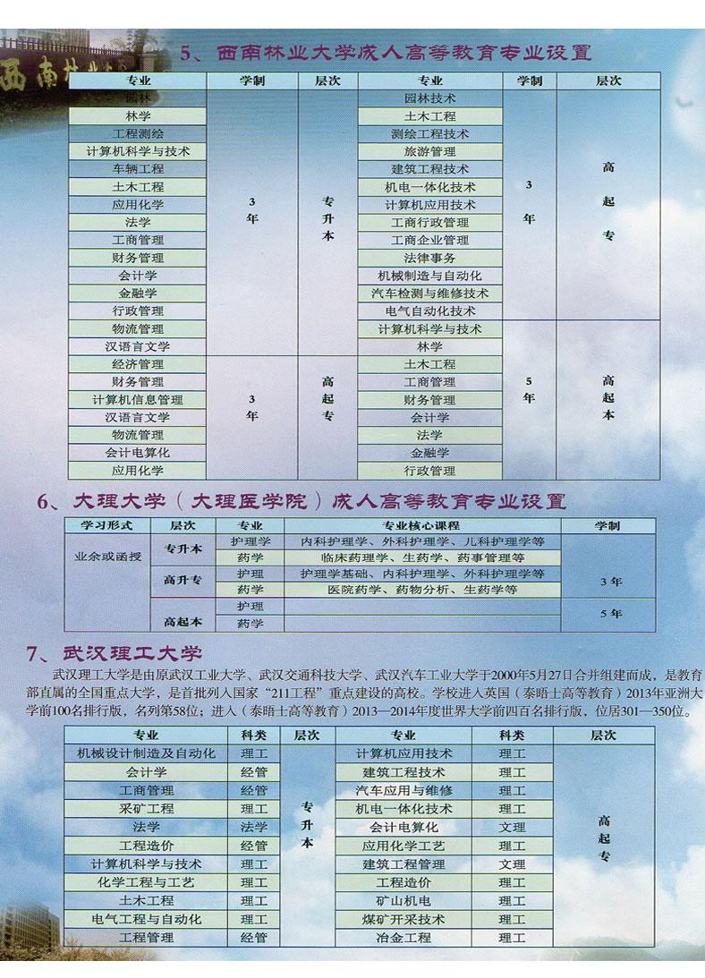 云南成人高等学历教育招生报名指南 成人学历 第3张