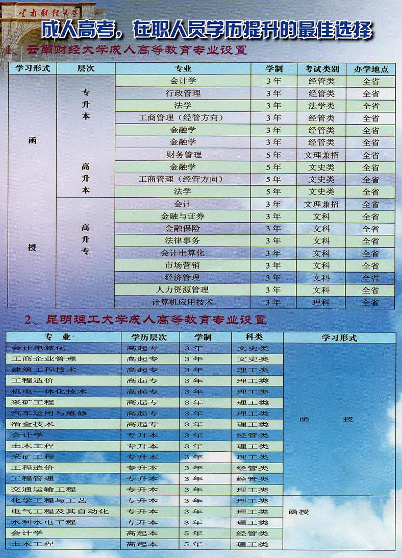 云南成人高等学历教育招生报名指南 成人学历 第1张
